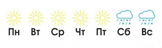 Картинка  про погоду