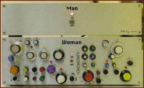 Фото прикол  про мужчин, женщин
