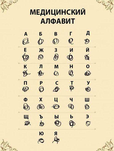 Картинка  про почерк и докторов