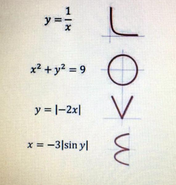 Фото прикол  про любовь и математику