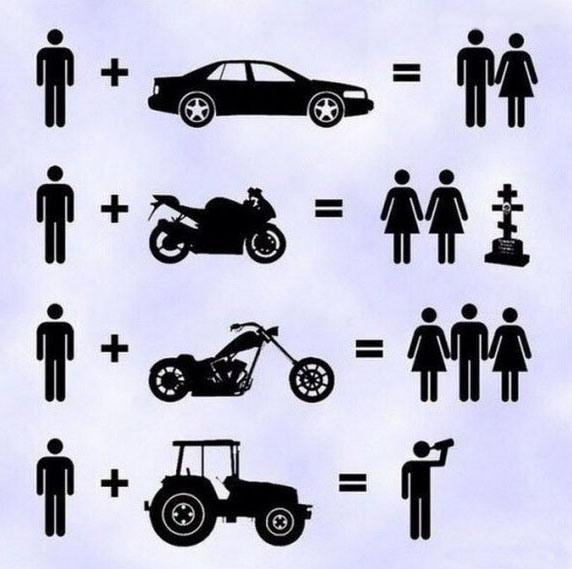 Картинка  про транспорт и мужчин