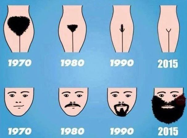 Картинка  про стрижку, бритье пошлая